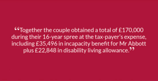 """Together the couple obtained a total of £170,000 during their 16-year spree at the tax-payer's expense, including £35,496 in incapacity benefit for Mr Abbott plus £22,848 in disability living allowance."""